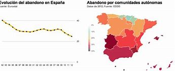 Image result for abaldonzmiento
