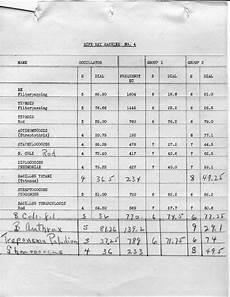 rife frequency list rife