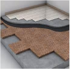 come isolare un pavimento isolex scpa