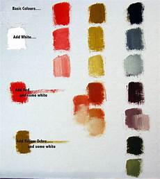 a painter s evolution making zorn s palette work