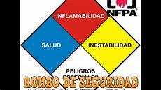 rombo de seguridad nfpa rombo nfpa 704 related keywords suggestions rombo nfpa rombo de seguridad norma nfpa 704 youtube