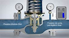 R 233 Gulateurs De Pression D15s R 233 Glage De La Pression