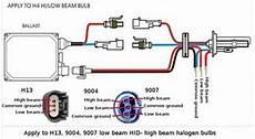 new car 35w h4 h4 2 xenon hid conversion kit slim ballast bulbs 6000k ebay