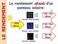 rendement peinture au m2 panneau solaire watt m2