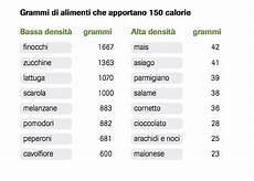 calorie degli alimenti dieta il potere saziante degli alimenti