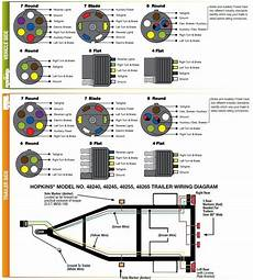 7 way plug wiring diagram trailer wiring diagram and schematic diagram images