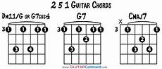 cool guitar chord progressions 2 5 1 progression trick use chord synonyms for cool ii v is