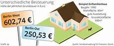 wie wird die grundsteuer berechnet bei der grundsteuer sind ost und west noch immer geteilt berliner morgenpost