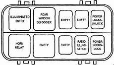 94 jeep grand fuse box diagram jeep xj 1984 1996 fuse box diagram auto genius