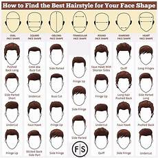 the best men s haircut for your face shape fantastic sams