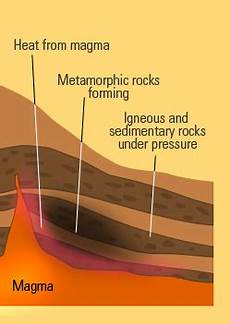 what is a metamorphic rock
