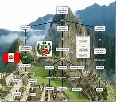 simbolos patrios mapa mental patrimonio hist 243 rico