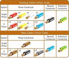 wire color code malaysia ตารางสายไฟฟ า thw และ wire color new standard code electrical oops