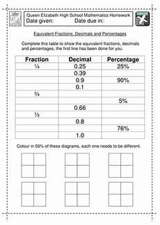decimal equivalent worksheets 7115 equivalent fractions decimals and percentages teaching resources