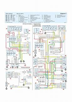 Your Wiring Diagrams Source Peugeot 206 Starting Charging