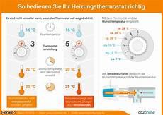thermostat dusche wird nicht warm infografiken co2online