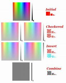 mspaint color picker meets inversion grid by