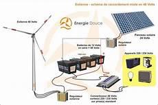 Kit Hybride Complet Solaire Et 233 Olien 4 000 224 8 500 Wh