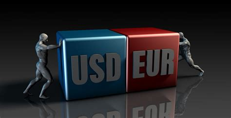Euro Undervalued