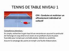 situation complexe en tennis de table