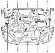 ford 2 0 engine diagram ford focus engine diagram ford focus engine zetec e 1 8 2 0 l 16v ford focus engine ford