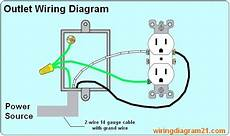 electrical outlet wiring diagram video how to wire an electrical outlet wiring diagram house electrical wiring diagram