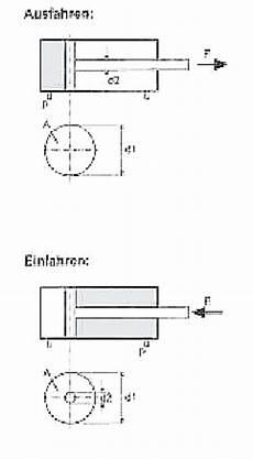 hydraulikzylinder berechnen eckventil waschmaschine