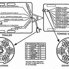 wiring diagram big tex trailer big tex trailer wiring diagram free wiring diagram