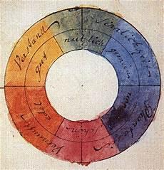teor 237 a del color wikipedia la enciclopedia libre
