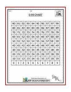 worksheets for elementary students 18860 0 99 number chart printable math resources math charts 100 chart 1st grade math