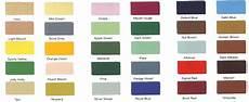 water based paints water based coatings hindustan colour