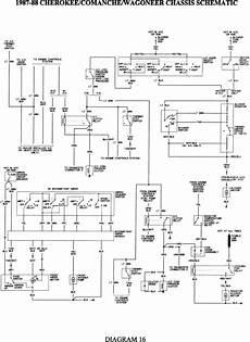 1997 jeep radio wiring diagram 1997 jeep grand laredo wiring diagram