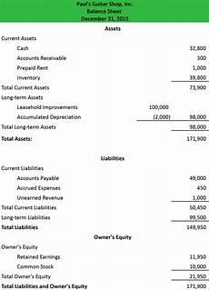 contoh assignment financial accounting mi putri