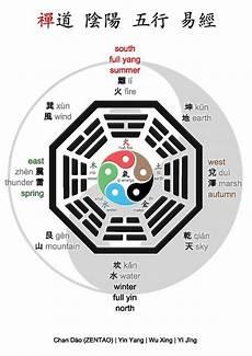 Malvorlagen Yin Yang Wu Mappa Chan D 224 O Zentao Yin Yang Wu Xing Yi Jing