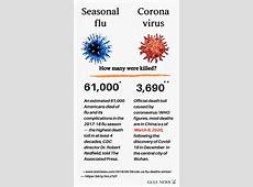 cdc coronavirus revised numbers