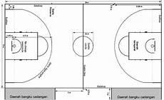 Ukuran Gelanggang Futsal Fifa Coachfutsal