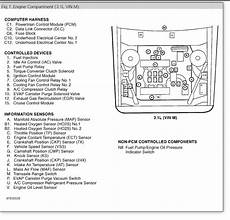 93 chevy fuse box 93 chevy fuse box 93 chevy fuse box diagram get free image about wiring diagram where