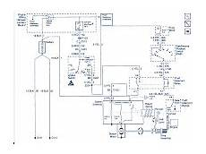 Wiring Panel 2001 Chevrolet Chevy Lumina Wiring Diagram