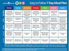 easy to follow 7 day meal plan by evolution slimming