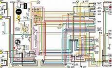 1972 1973 1974 Ford Bronco Color Wiring