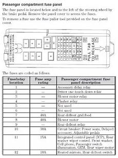 ford taurus fuse box diagram 1997 solved need fuse box diagram for 2002 ford taurus i lost fixya