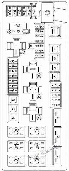 2008 charger fuse box diagram fuse box diagram gt dodge charger 2006 2010