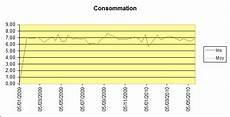 Feuille De Calcul Excel 224 T 233 L 233 Charger Conso De Carburant