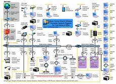 wiring diagram home computer network home wiring diagram