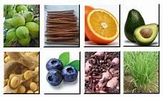 10 Jenis Bahan Alami Pencegah Kolesterol