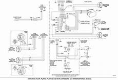 harley davidson softail wiring diagram wiring diagram