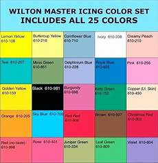 Bore Gel Mixing Chart Icing Color Colors Chart Charts Expire Wilton Gel Food