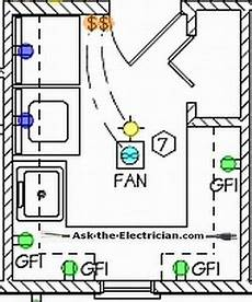 room electrical wiring laundry room blueprint wiring design layout the smart trader blog home