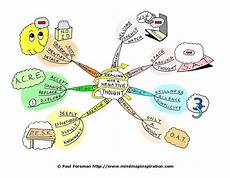 mind mapping worksheets 11580 dealing with a negative thought repinned by camerinross mind map mindfulness mind map
