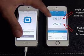 Image result for iPhone 5C vs 5S Geekbench